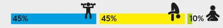 abdominalSTRETCHING-porcentaje