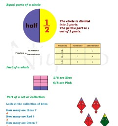 maths worksheets for grade 2 free download   Olympiad made easy [ 1300 x 1000 Pixel ]
