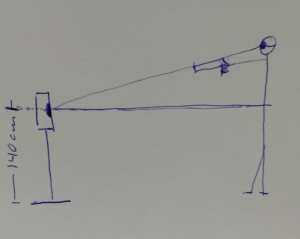 Drawing of a right angle triangle formed by the shooter, the gun and the target