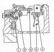 Feinwerkbau Model C60
