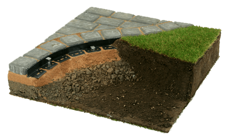 Hardscape Edging Landscape Edging Lawn Edging Paver Edginglandscape Edging Lawn Edging Paver Edging