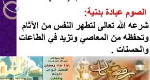 شرح درس الصوم تربية اسلامية للصف السابع الفصل الاول