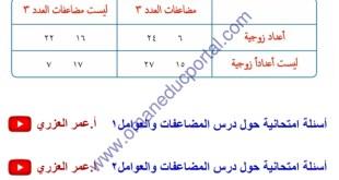 شرح  دروس المضاعفات والعوامل، والأعداد الفردية والأعداد الزوجية، والأعداد الأولية في الرياضيات للصف السادس فصل اول