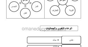شرح دروس اللغة العربية للصف السادس الفصل الاول مع الاجابات