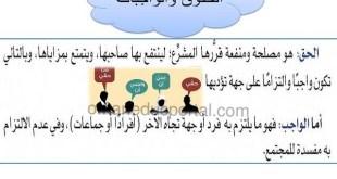 شرح درس الحقوق والواجبات تربية اسلامية للصف العاشر الفصل الاول