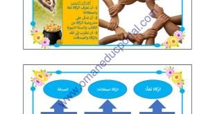 ملخص الوحدة الثانية ( الزكاة في التشريع الإسلامي ) للصف التاسع تربية اسلامية الفصل الاول