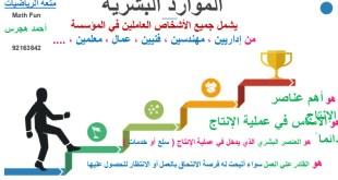 شرح وحل تمارين درس الموارد البشرية والموارد المادية رياضيات تطبيقية الصف الثاني عشر الفصل الثاني