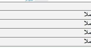 مقرر الحفظ لغة عربية صف سابع الفصل الثاني 2020-2021