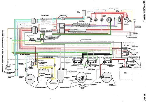 small resolution of omc boat technical info omc ignition switch wiring diagram omc wiring diagram