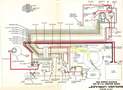 small resolution of 1968 johnson 100hp v4 outboard wiring diagram