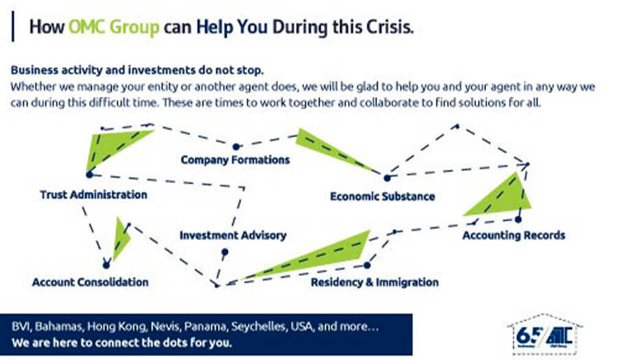 How can OMC help you during this crisis