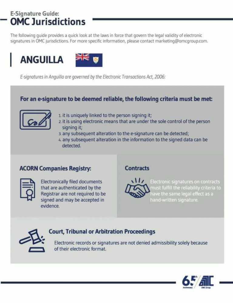 Anguilla - E-Signature Guide OMC Group Jurisdictions