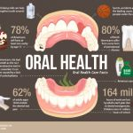 oral-healthcare-facts