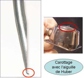 Bonnes Pratiques dutilisation dune Chambre  Cathter Implantable CCI  Pose de laiguille