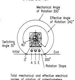 eco rotary switch potentiometer angles of rotation [ 1721 x 2221 Pixel ]