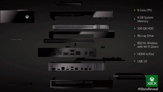 XBOX ONE tech specs