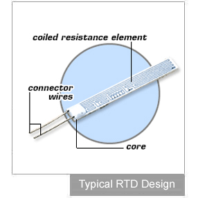 motor rtd wiring diagram auto electrical diagrams pt100 temperature sensor omega engineering introduction to resistance detectors