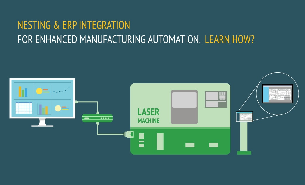Nesting and ERP integration for enhanced Manufacturing Automation