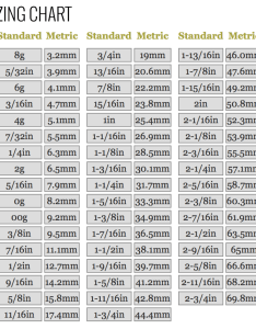 Plug size chart also ceriunicaasl rh