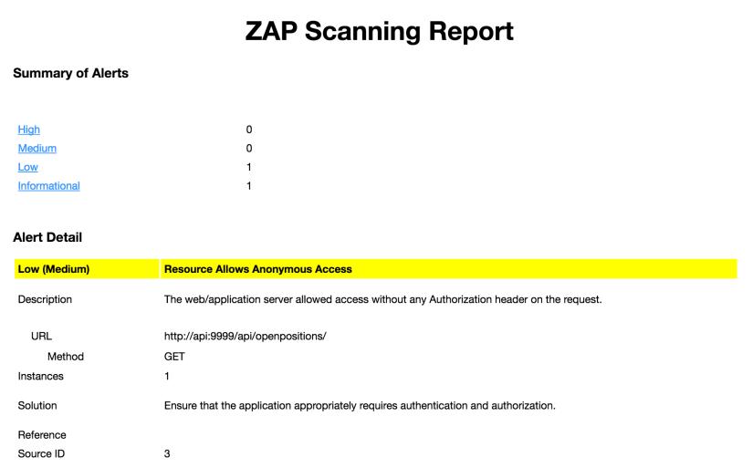 Zap's HTML report