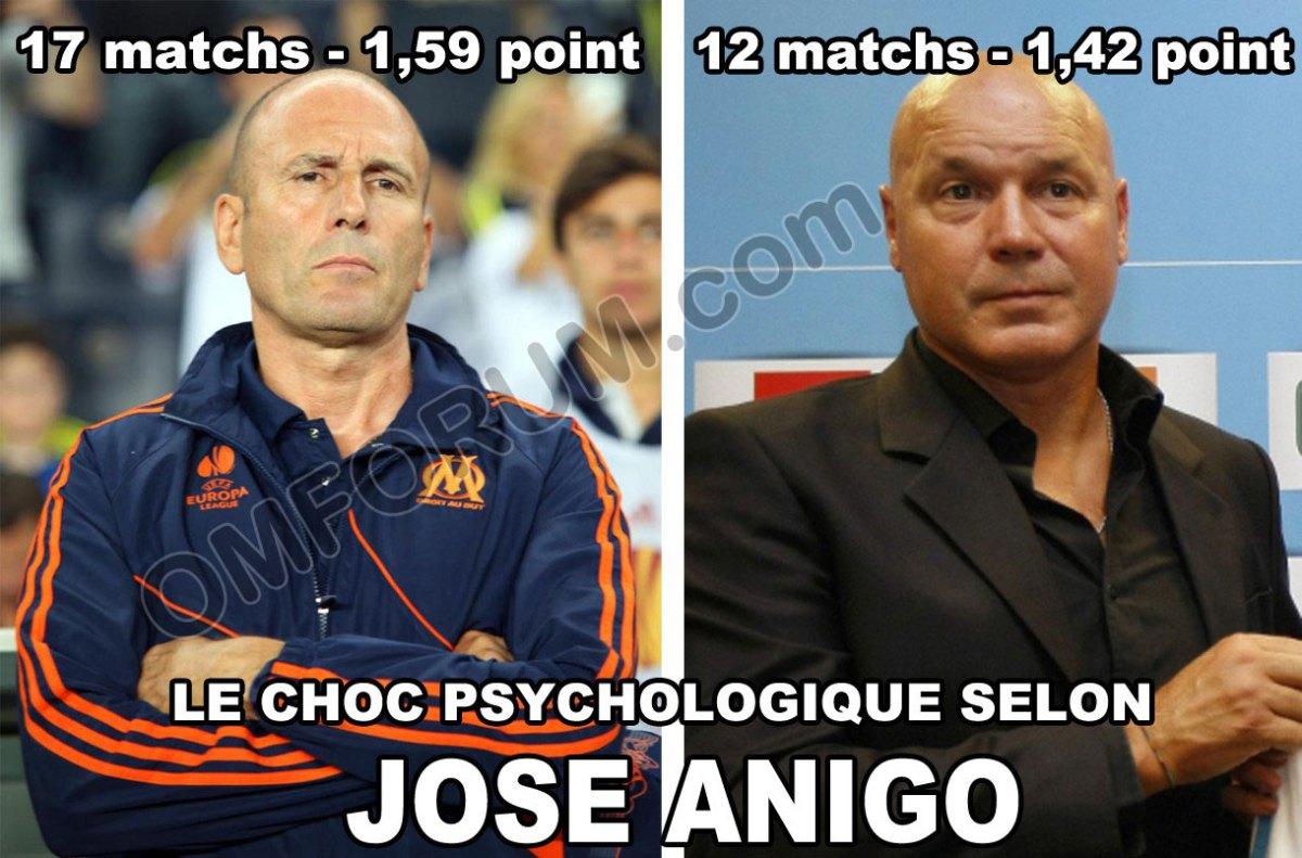 anigo-choc-psychologique