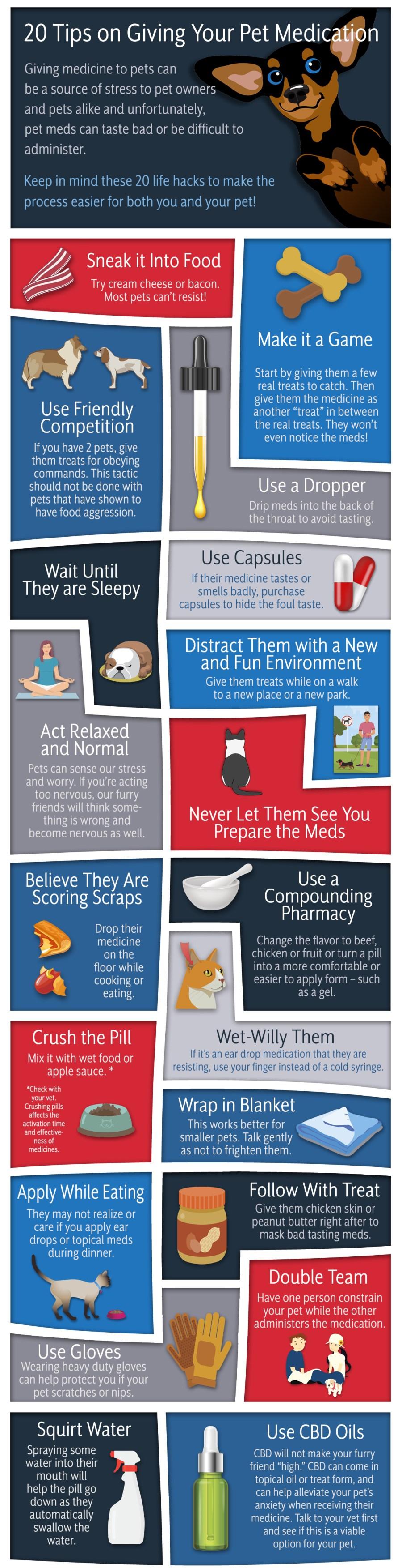 Pet Medication Tips
