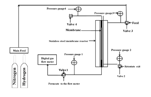 advanced-chemical-engineering-schematic-diagram