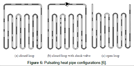 applied-mechanical-engineering-heat-pipes