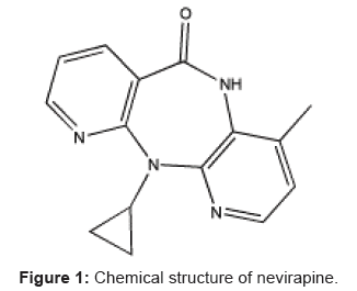 bioequivalence-bioavailability-chemical-structure-nevirapine