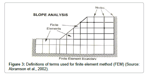 civil-environmental-engineering-finite-element
