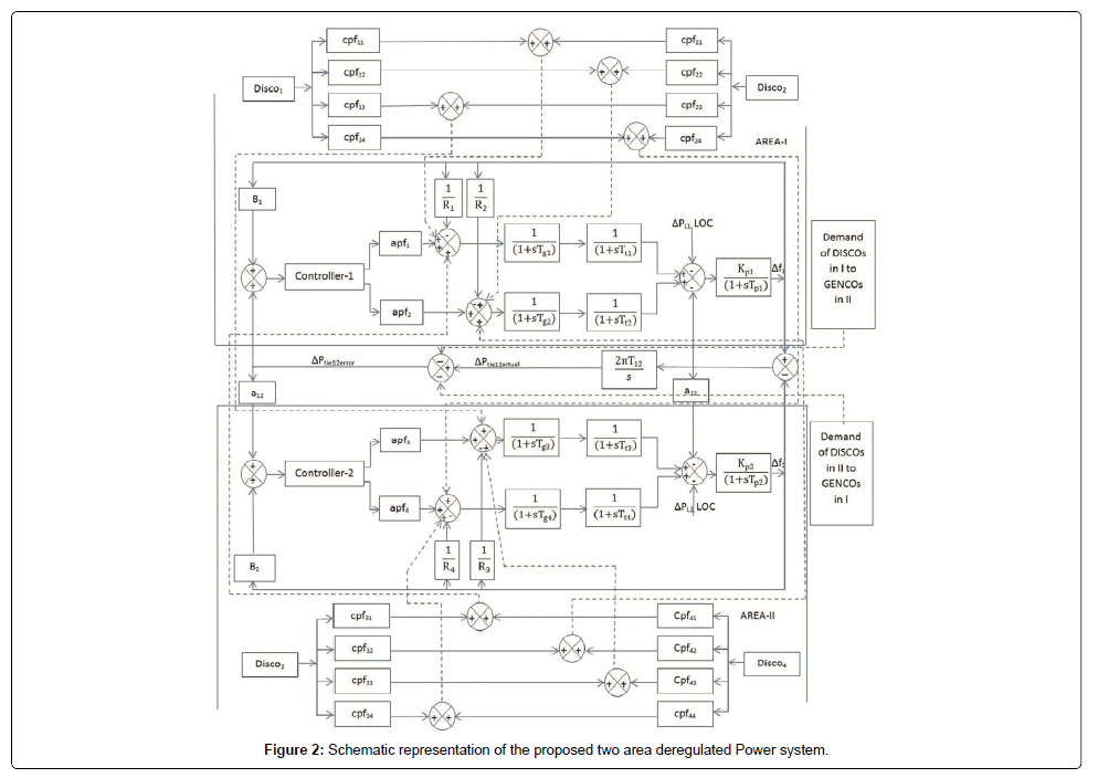 electrical-electronic-systems-representation