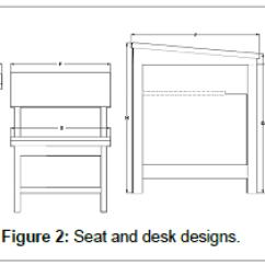 Ergonomic Chair Design Guidelines Feminine Desk Of School Furniture For First To Sixth Grade Classrooms In Ergonomics Seat Designs
