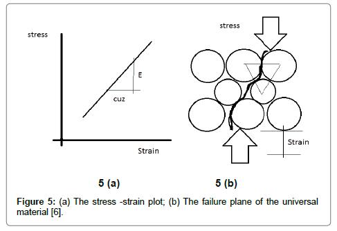 fluid-mechanics-universal