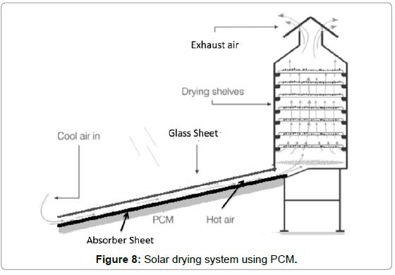 solar car wiring diagram