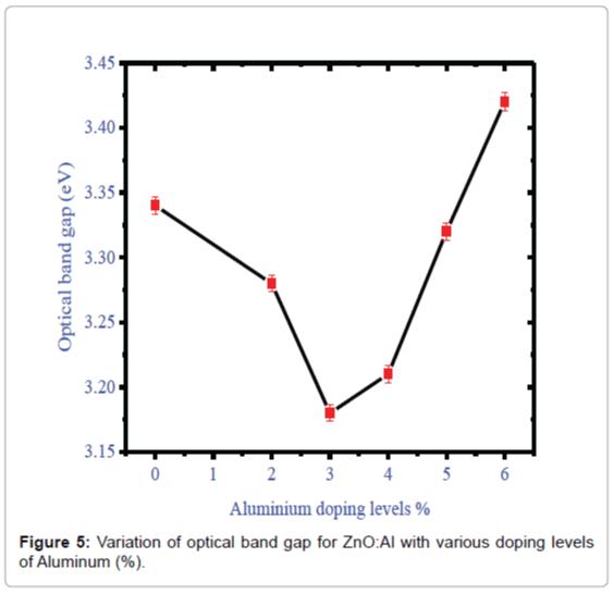 fundamentals-renewable-energy-optical-band-gap