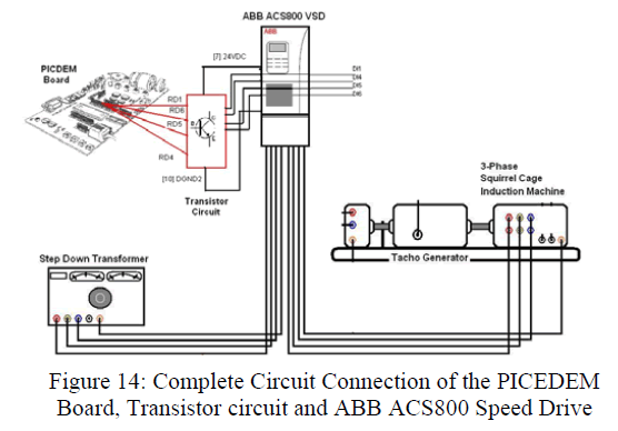 global-journal-technology-Complete-Circuit-Connection