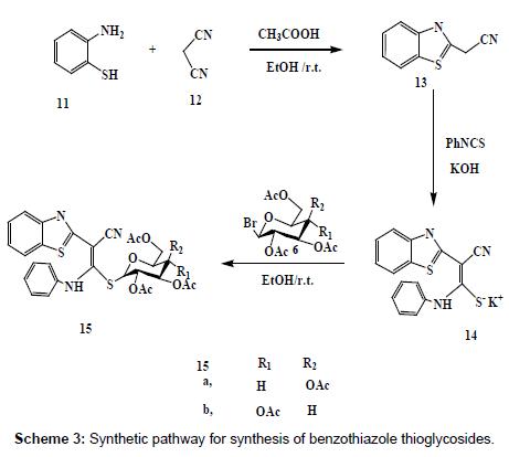 medicinal-chemistry-benzothiazole-thioglycosides