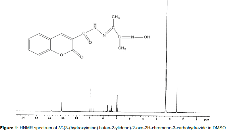 modern-chemistry-applications-HNMR-spectrum-hydroxyimino