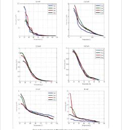 vapor pressure of crude oil chart photos [ 961 x 1073 Pixel ]