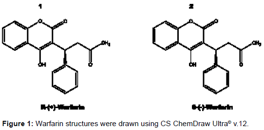 pharmacogenomics-pharmacoproteomics-Warfarin-structures