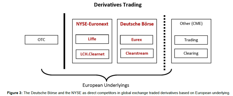 stock-forex-trading-the-deutsche-direct