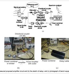 textile science amplifier [ 1410 x 850 Pixel ]