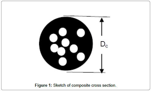 Engineering Fiber Volume Fraction of Natural Fiber Staple