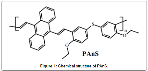 Immobilization of Glucose Oxidase in Anthracene-Based Semi