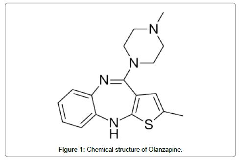 chromatography-separation-techniques-olanzapine