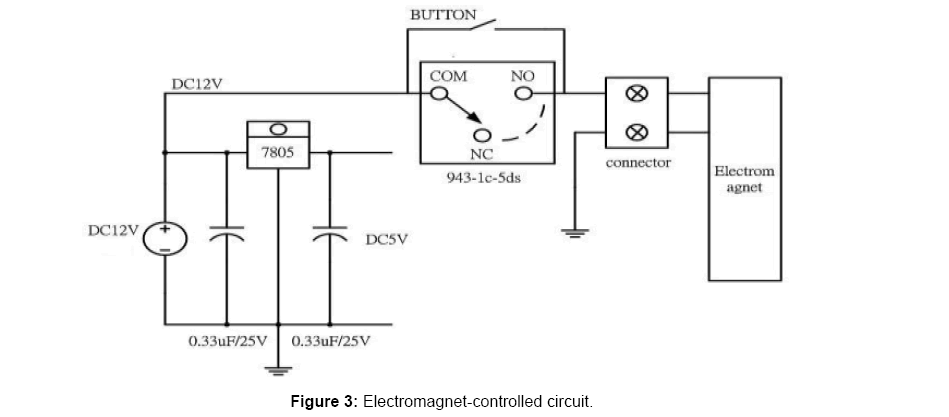 electrical-electronic-Electromagnet-controlled