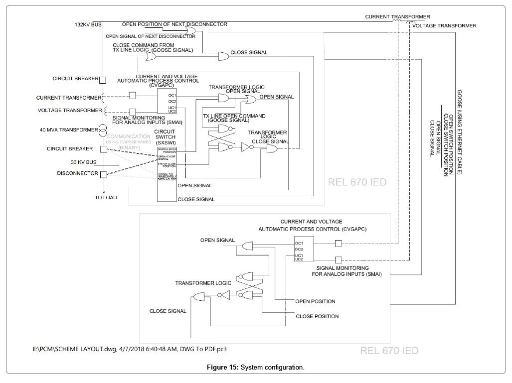 hight resolution of electrical electronic systems configuration