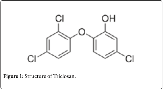 environmental-analytical-chemistry-Structure-Triclosan
