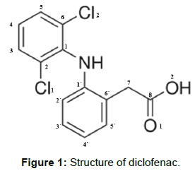 pharmaceutical-care-health-systems-Structure-diclofenac