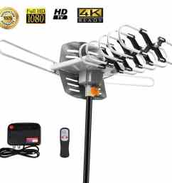 sobetter amplified outdoor digital tv antenna 4k ready  [ 1500 x 1431 Pixel ]
